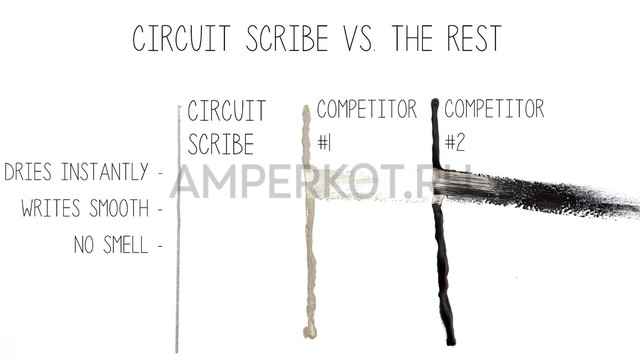 Circuit Scribe Basic Kit с книгой, фото 6